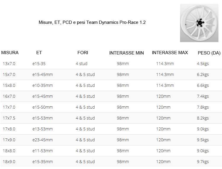 Team Dynamics Prorace 1.2 misure ET pesi